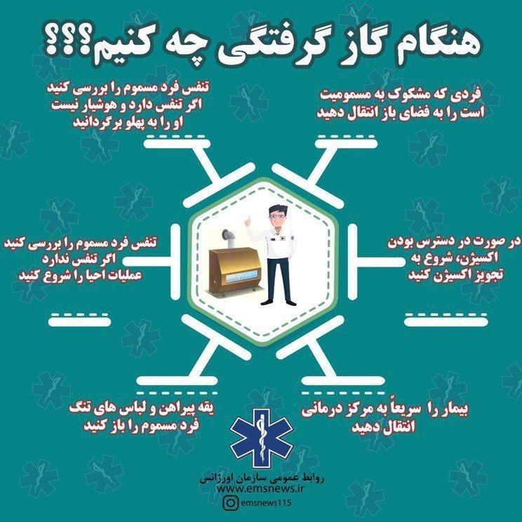 وزارت بهداشت، درمان و آموزش پزشکی جمهوری اسلامی ایران ,