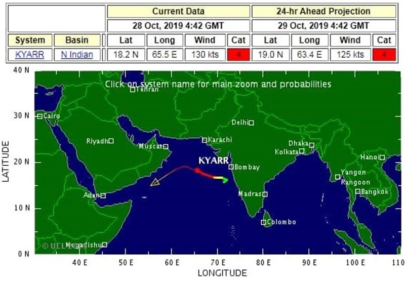 جدیدترین نقشه مسیر حرکتی دوقلوهای خطرناک هندوستانی به سمت ایران+تصویر