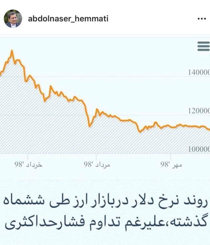 بانک مرکزی جمهوری اسلامی ایران ,