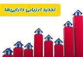 اعلام شرایط استفاده از معافیت مالیاتی افزایش سرمایه از محل تجدید ارزیابی دارایی
