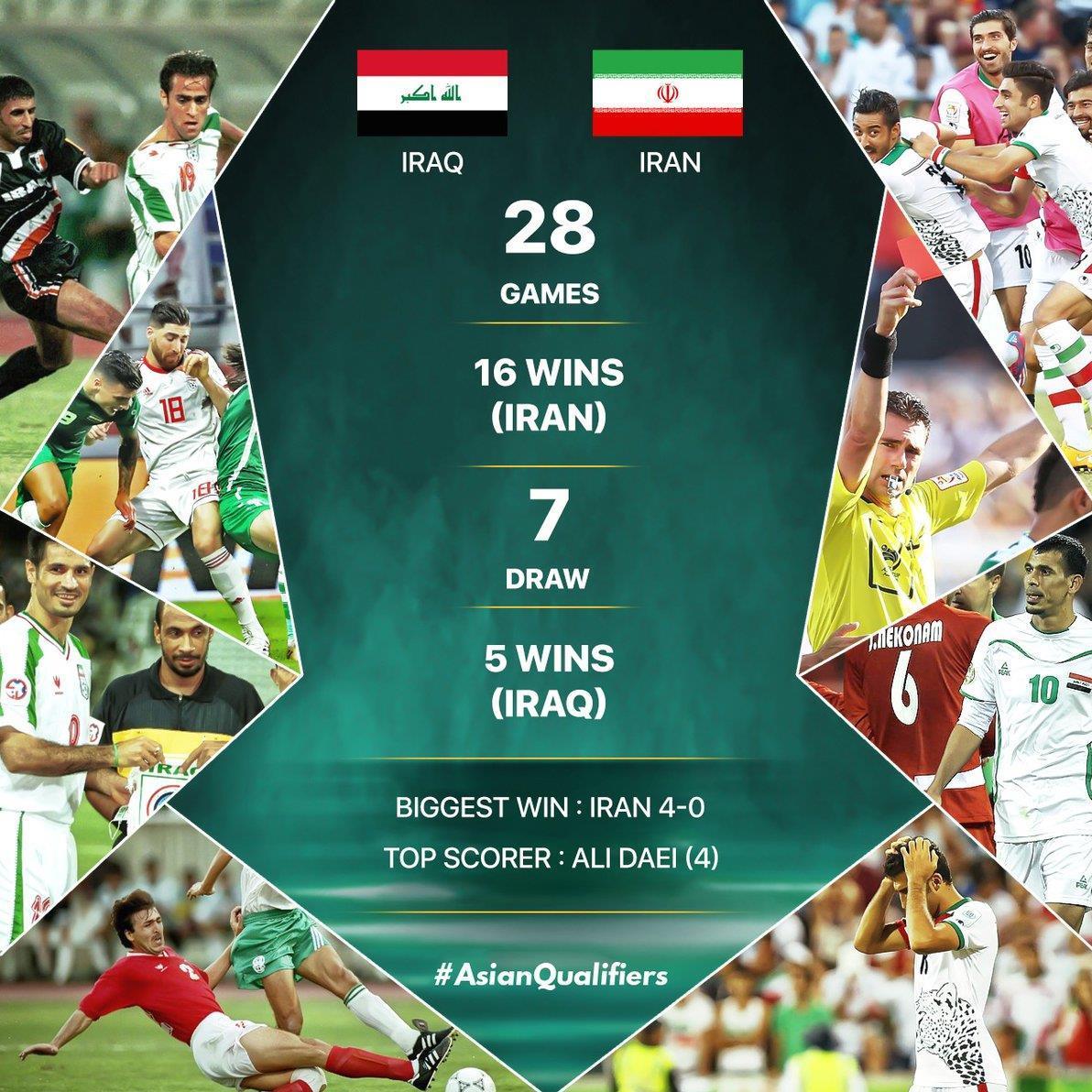 تیم ملی فوتبال عراق , تیم ملی فوتبال ایران , جام جهانی 2022 قطر , جام ملتهای آسیا , فوتبال ,