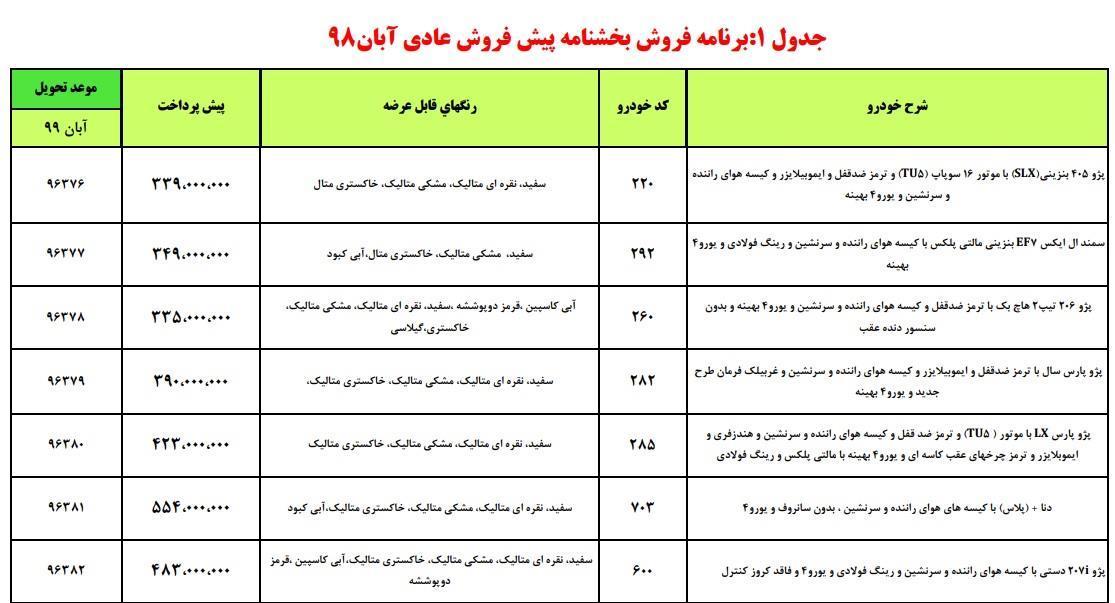 گروه صنعتی ایران خودرو , قیمت خودرو , پیش فروش خودرو ,