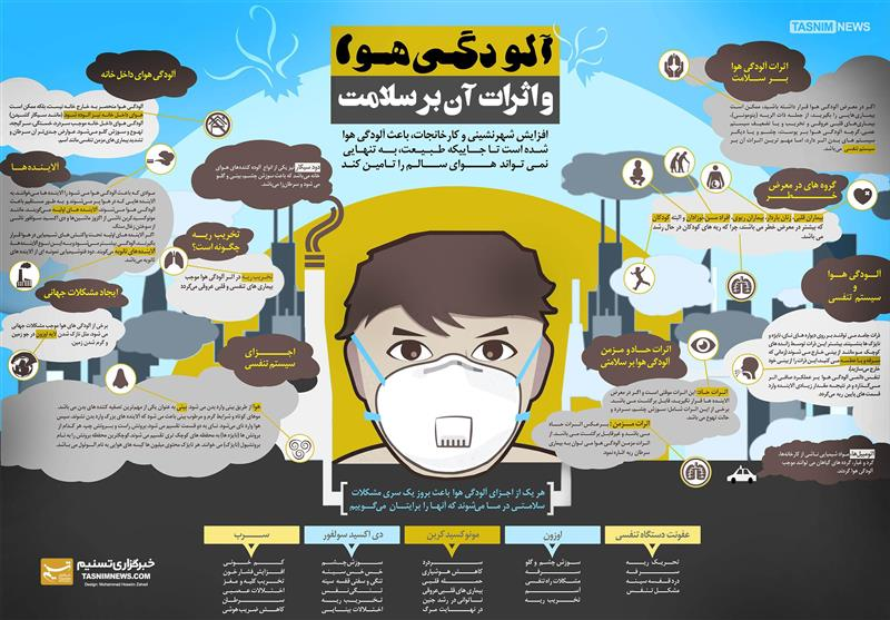 اینفوگرافیک/ آلودگی هوا و اثرات آن بر سلامت