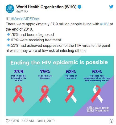 بهداشت و درمان , ایدز ,