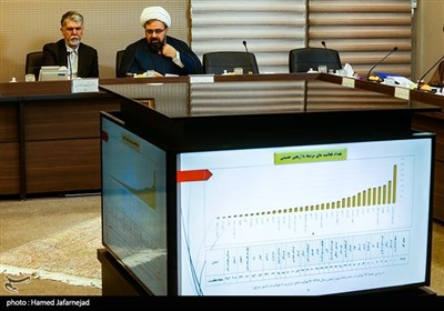 نشست وزیر فرهنگ و ارشاد اسلامی با شورای سیاستگذاری کانون های فرهنگی هنری مساجد کشور