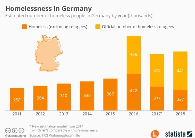 کشور آلمان ,