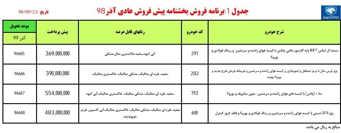 گروه صنعتی ایران خودرو , قیمت خودرو ,