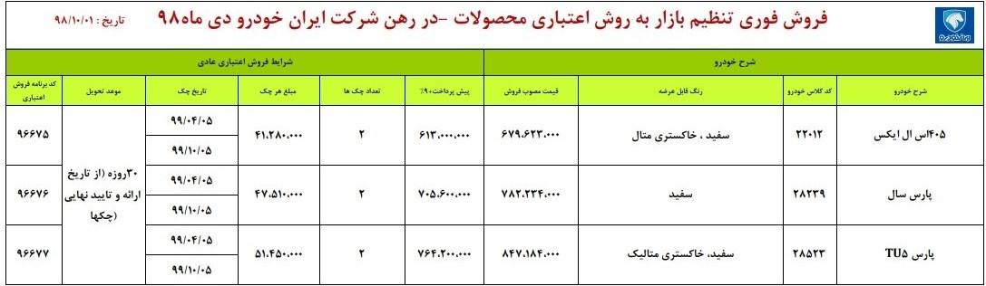 گروه صنعتی ایران خودرو , فروش اینترنتی خودرو ,