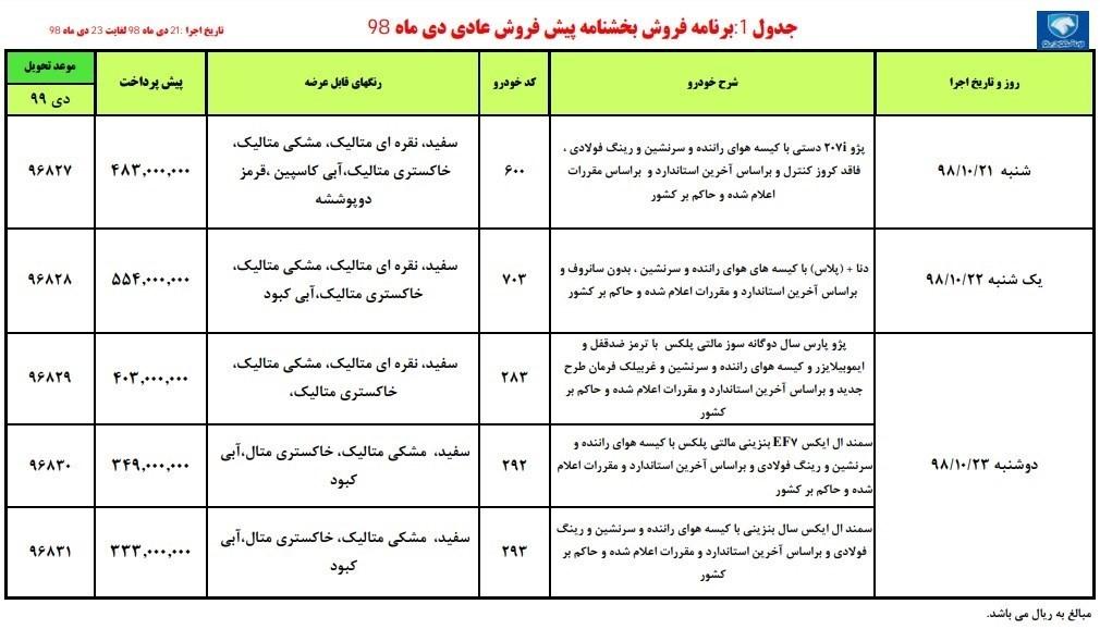 گروه صنعتی ایران خودرو , فروش اینترنتی خودرو , خودرو ,
