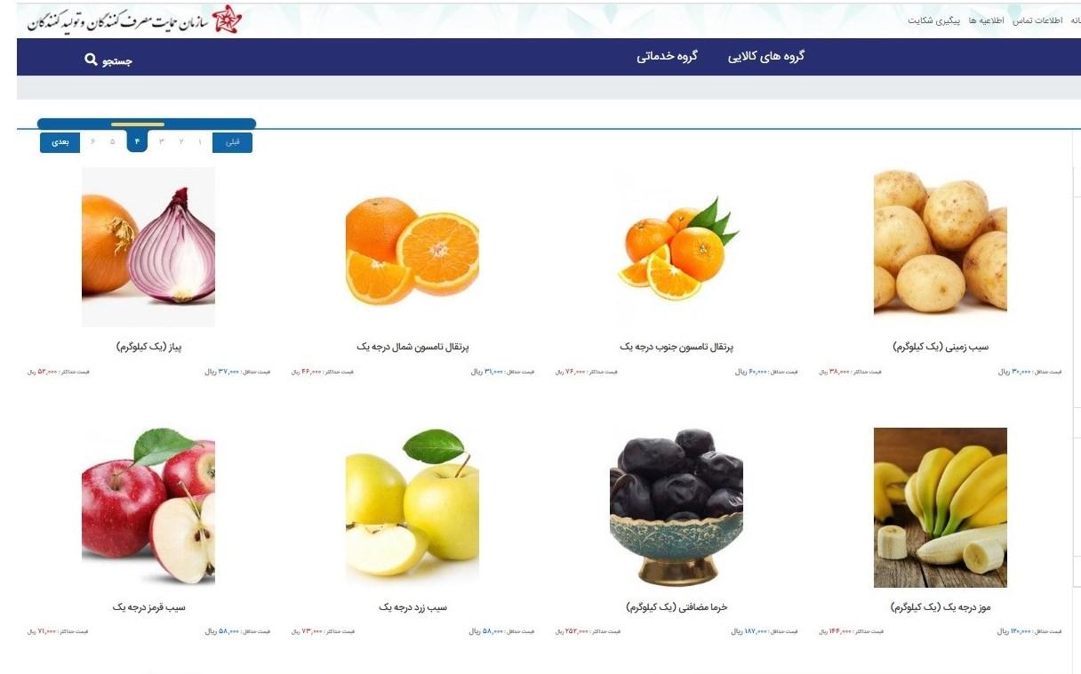 سازمان حمایت، بازار میوه،