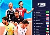 برنامه دیدارهای تیم ملی والیبال در المپیک 2020 مشخص شد