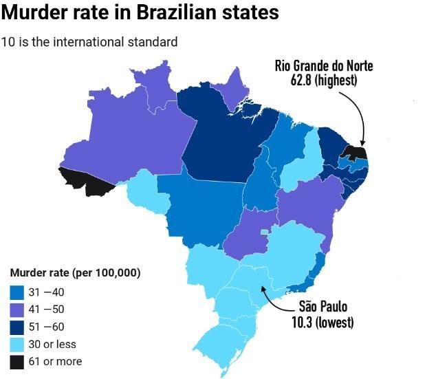 کشور برزیل ,