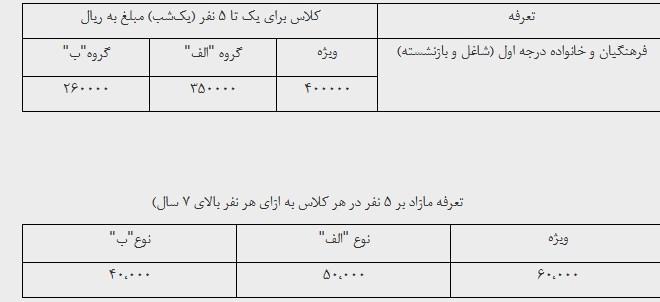 رزرو اینترنتی اسکان نوروزی
