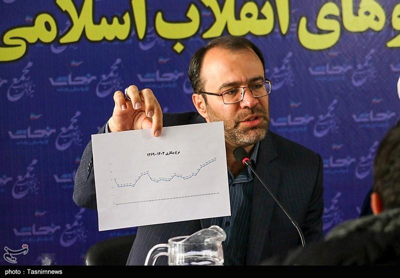 منتخب اصفهان در مجلس یازدهم: جهش تولید کلیدواژه اصلی برای حل مشکلات معیشت مردم است