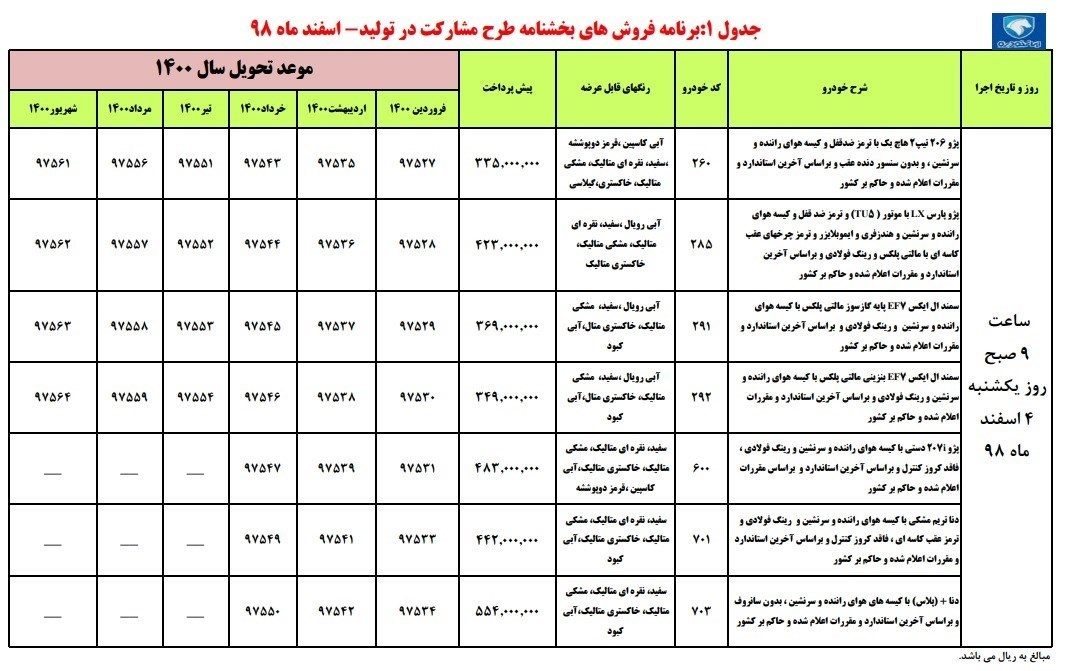 گروه صنعتی ایران خودرو , قیمت خودرو , فروش اینترنتی خودرو , پیش فروش خودرو , خودرو ,
