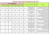 آغاز طرح جدید پیش فروش 7 محصول ایران خودرو از فردا 4 اسفند ماه