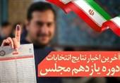 منتخبان مردم استان البرز در مجلس یازدهم + جدول و گرایش سیاسی