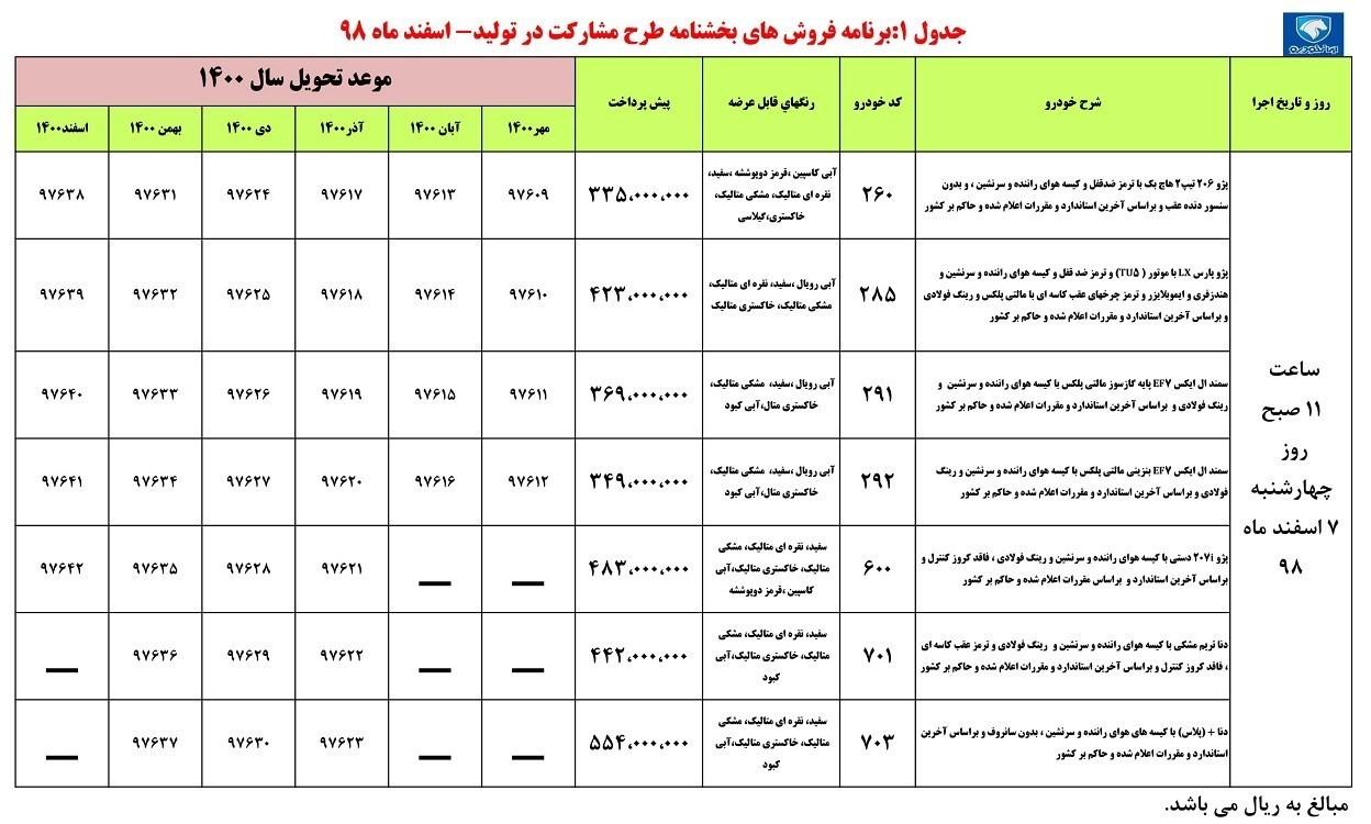 گروه صنعتی ایران خودرو , قیمت خودرو , خودرو ,