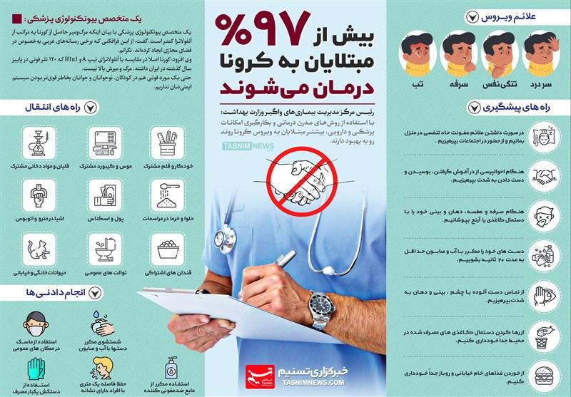 اینفوگرافیک/ بیش از 97 درصد مبتلایان به کرونا درمان میشوند