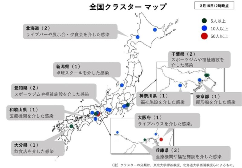 کشور ژاپن , ویروس کرونا , کرونای جدید ,