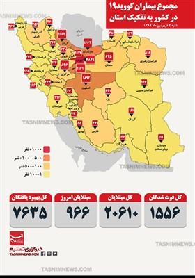 اینفوگرافیک/ مجموع بیماران کویید 19 (کرونا) در کشور به تفکیک استان / شنبه 2 فروردین 1399