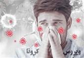 تعداد مبتلایان به ویروس کرونا در استان چهارمحال و بختیاری به 83 نفر رسید