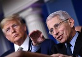 Fauci Tensions with Trump Escalate over Campaign Ad