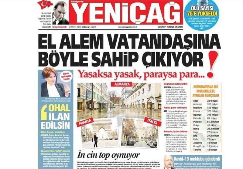 کشور ترکیه , ویروس کرونا ,