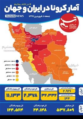 اینفوگرافیک/ آمار کرونا در ایران و جهان / جمعه 8 فروردین 1399