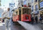 گزارش| از افزایش آمار مبتلایان کرونا تا تنش سیاسی در ترکیه