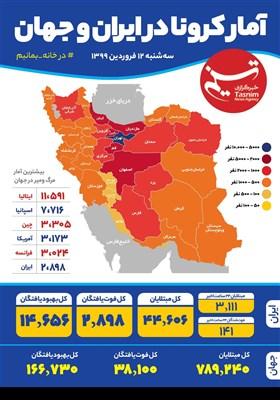 اینفوگرافیک/ آمار کرونا در ایران و جهان / سهشنبه 12 فروردین 1399
