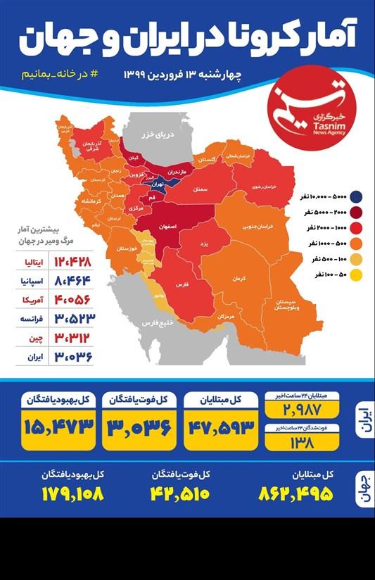 اینفوگرافیک/ آمار کرونا در ایران و جهان / چهارشنبه 13 فروردین 1399