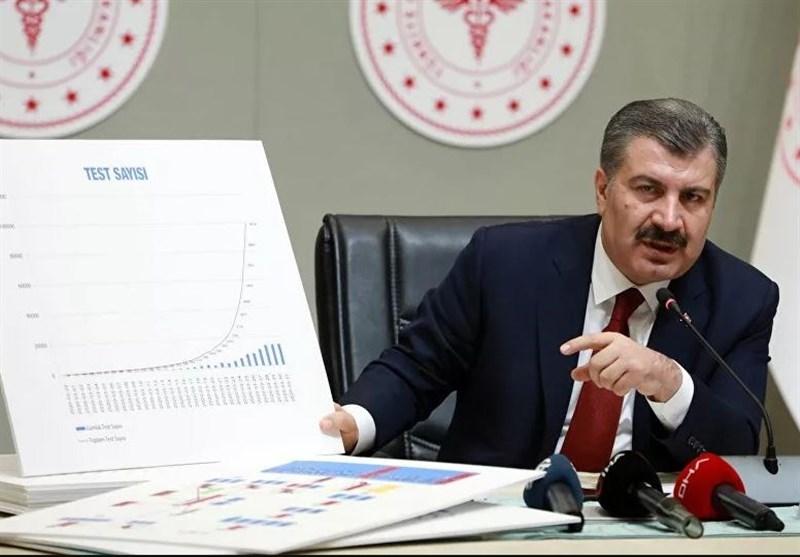 آخرین آمار ابتلای به ویروس کرونا در ترکیه/کاهش تعداد مبتلایان و بیماران بد حال