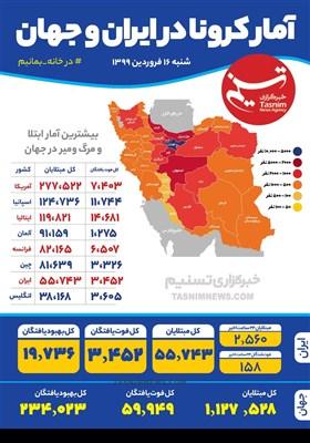 اینفوگرافیک/ آمار کرونا در ایران و جهان / شنبه 16 فروردین 1399
