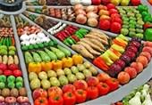 آشنایی با فواید سبزیجات و میوههای رنگی در مقابله با ویروس کرونا