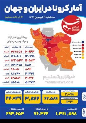 اینفوگرافیک/ آمار کرونا در ایران و جهان / سهشنبه 19 فروردین 1399