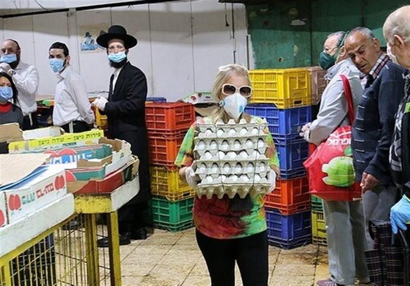 رژیم صهیونیستی (اسرائیل) , ویروس کرونا ,