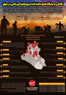 اینفوگرافیک/ نگاهی به پایگاههای تخلیه شده نیروهای آمریکایی در عراق