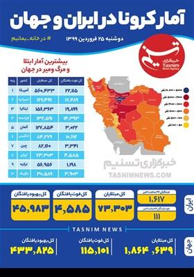 اینفوگرافیک/ آمار کرونا در ایران و جهان/ دوشنبه 25 فروردین 1399