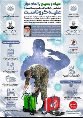 اینفوگرافیک/ سپاه و بسیج با تمام توان مشغول خدمترسانی به مردم علیه کرونا