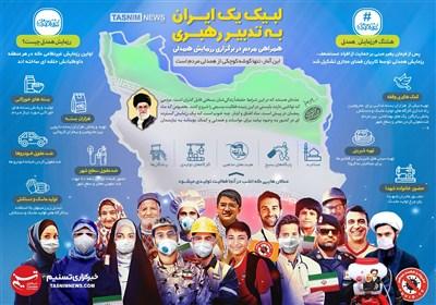 اینفوگرافیک/ لبیک یک ایران به تدبیر رهبری / #رزمایش_همدلی