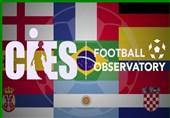 ایران در جایگاه هشتادم کشورهای صادرکننده فوتبالیست/ برزیل صدرنشین بلامنازع