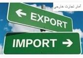گزارش تسنیم|شمارش معکوس برای بازگشایی کامل مرزها/پیشبینی کاهش قیمت ارز با از سرگیری صادرات به کشورهای همسایه