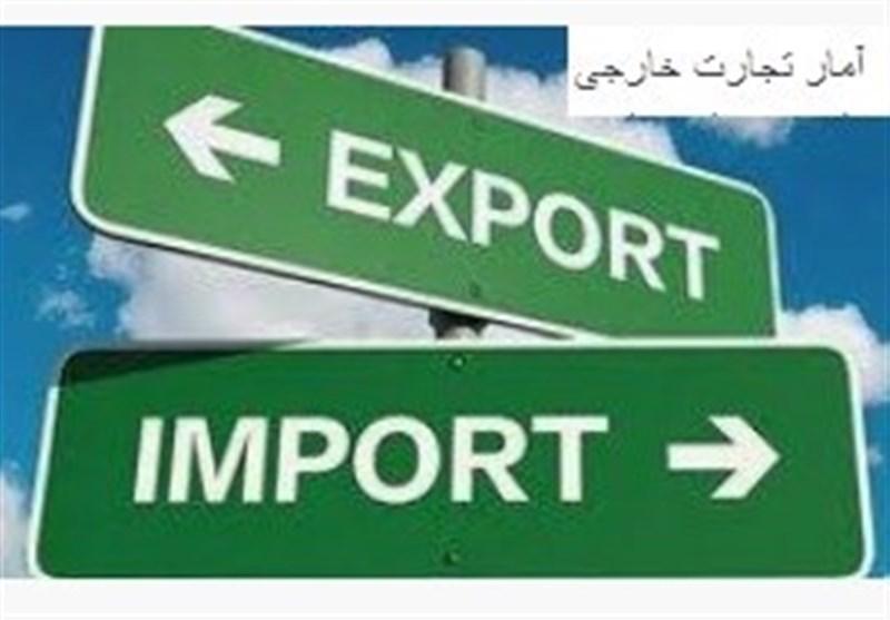 """واکنش بانک مرکزی به گزارشهای تسنیم از لاشهفروشی پروانه صادراتی/ واردات در مقابل """"صادراتِ غیر"""" لغو شد"""