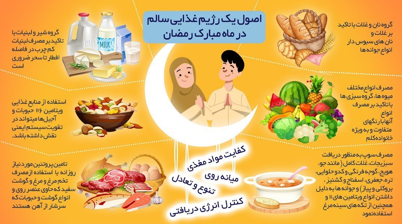 ماه مبارک رمضان , تغذیه سالم ,