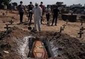 فوت 631 نفر طی یک روز در برزیل به دلیل ابتلا به کرونا