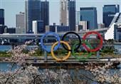 آغاز آمادهسازی ورزشکاران لهستانی برای المپیک توکیو با وجود شیوع کرونا