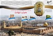 اینفوگرافی مکان شهادت حضرت امیرالمؤمنین(ع) را بشناسیم
