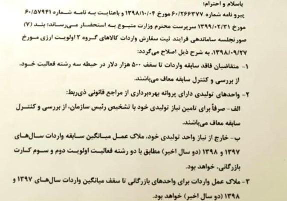 گمرک جمهوری اسلامی ایران، واردات،