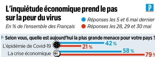 ویروس کرونا , کشور فرانسه ,